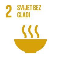 SDG ciljevi latinica INVERTNI-02