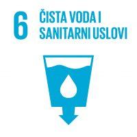 SDG ciljevi latinica INVERTNI-06