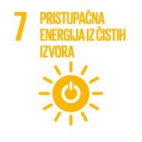 SDG ciljevi latinica INVERTNI-07