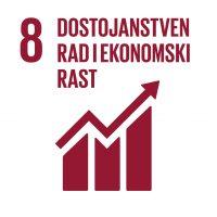 SDG ciljevi latinica INVERTNI-08