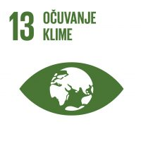 SDG ciljevi latinica INVERTNI-13