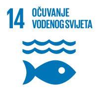 SDG ciljevi latinica INVERTNI-14
